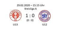 Niederlage im Spitzenspiel für U12